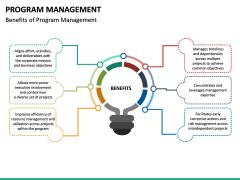 Program Management PPT Slide 32