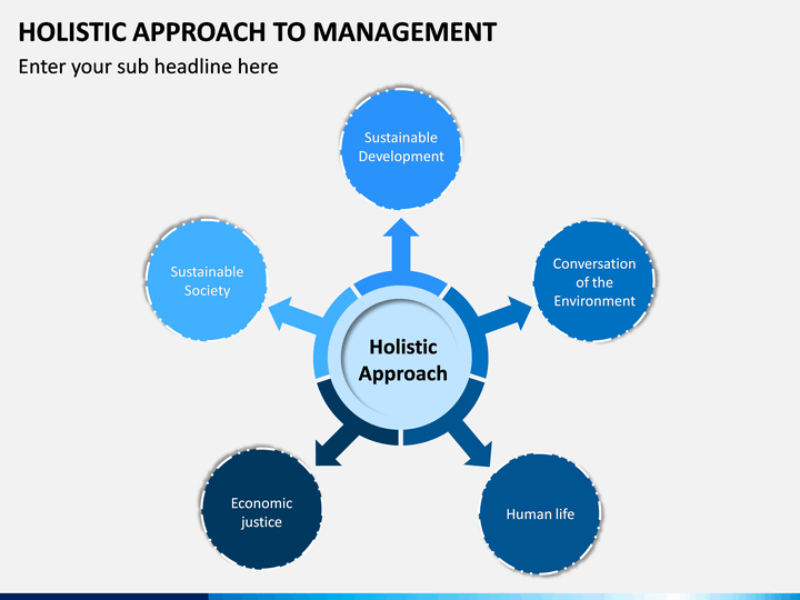 Holistic Approach To Management Powerpoint Template Sketchbubble
