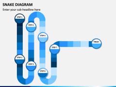 Snake Diagram PPT Slide 7