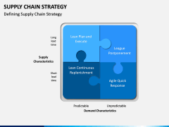 Supply Chain Strategy PPT Slide 2