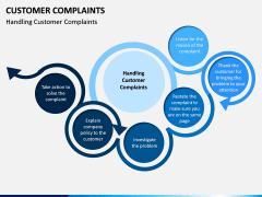 Customer Complaint PPT Slide 2