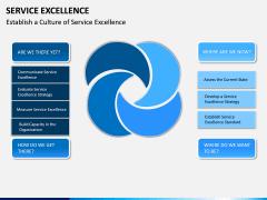 Service Excellence PPT Slide 5