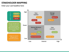Stakeholder Mapping PPT Slide 40