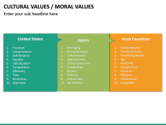Cultural Values PPT Slide 17