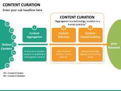 Content Curation PPT Slide 18