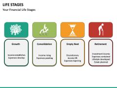 Life Stages PPT Slide 12