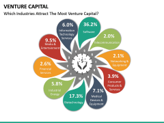Venture Capital PPT Slide 31