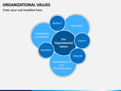 Organizational Values PPT Slide 3
