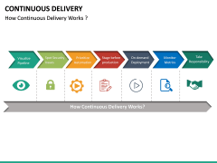 Continuous Delivery PPT Slide 29