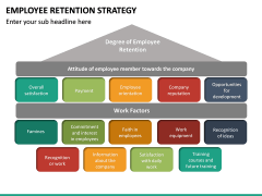 Employee Retention Strategy PPT slide 25