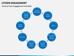 citizen engagement PPT slide 18