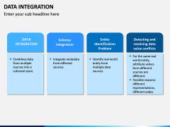Data Integration PPT slide 13