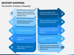Mystery Shopping PPT Slide 15