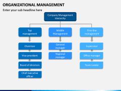 Organizational Management PPT Slide 10
