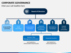 Corporate Governance PPT Slide 8