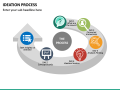 Ideation Process PPT Slide 17