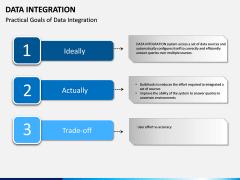 Data Integration PPT slide 6