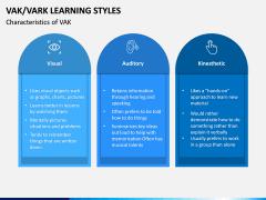 VAK Learning Styles PPT Slide 6