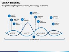 Design Thinking PPT Slide 23