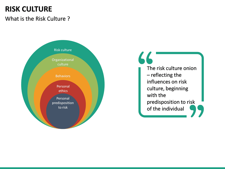 Risk Culture Powerpoint Template