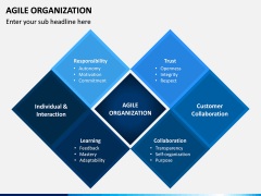 Agile Organization PPT Slide 5