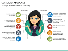 Customer advocacy PPT slide 15
