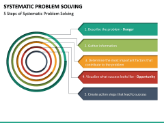 Systematic Problem Solving PPT Slide 18
