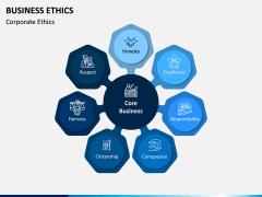 Business Ethics PPT Slide 6