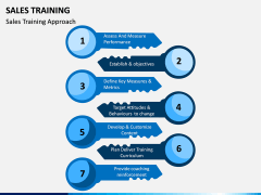 Sales Training PPT Slide 4