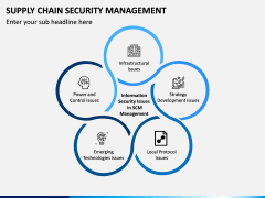 Supply Chain Security Management PPT Slide 3