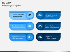Big data PPT slide 29