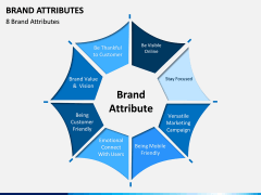 Brand Attributes PPT Slide 5