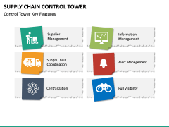 Supply Chain Control Tower PPT Slide 23