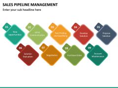 Sales Pipeline Management PPT Slide 30