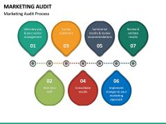 Marketing Audit PPT Slide 32