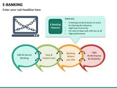 E-Banking PPT Slide 33