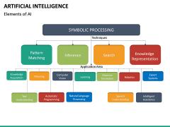 Artificial Intelligence PPT slide 30