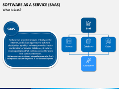 Software as a Service (SaaS) PPT Slide 1