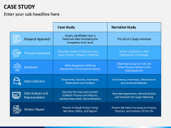 Case Study PPT Slide 17