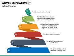 Women Empowerment PPT Slide 19