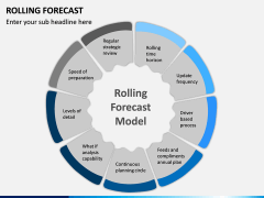 Rolling Forecast PPT Slide 1