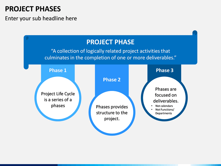 Project Phases Powerpoint Template