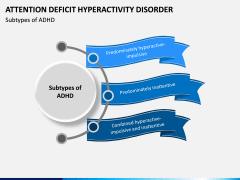 ADHD PPT Slide 6