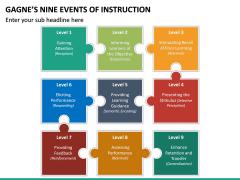 Gagne's Nine Events of Instruction PPT Slide 16