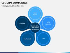 Cultural Competence PPT Slide 8