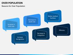 Over Population PPT Slide 9