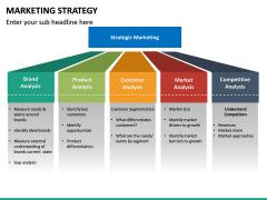Marketing Strategy PPT Slide 39