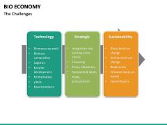 Bio Economy PPT Slide 34