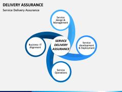 Delivery Assurance PPT Slide 5
