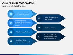 Sales Pipeline Management PPT Slide 12